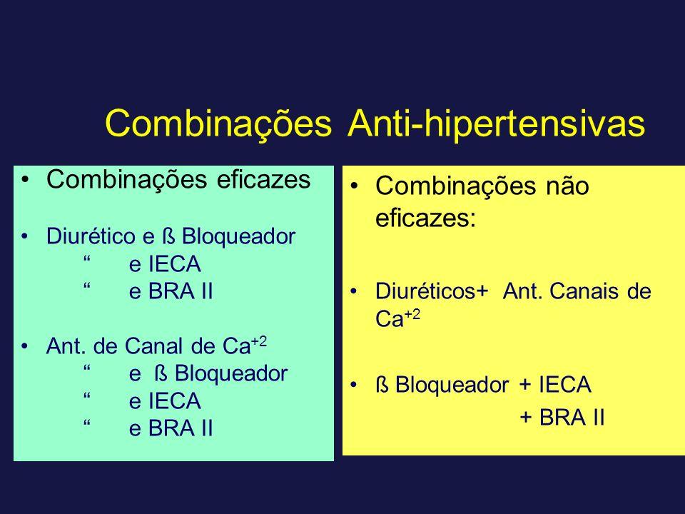 Combinações Anti-hipertensivas