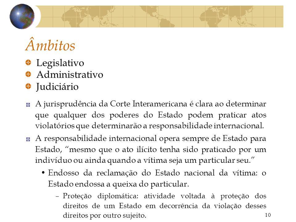 Âmbitos Legislativo Administrativo Judiciário