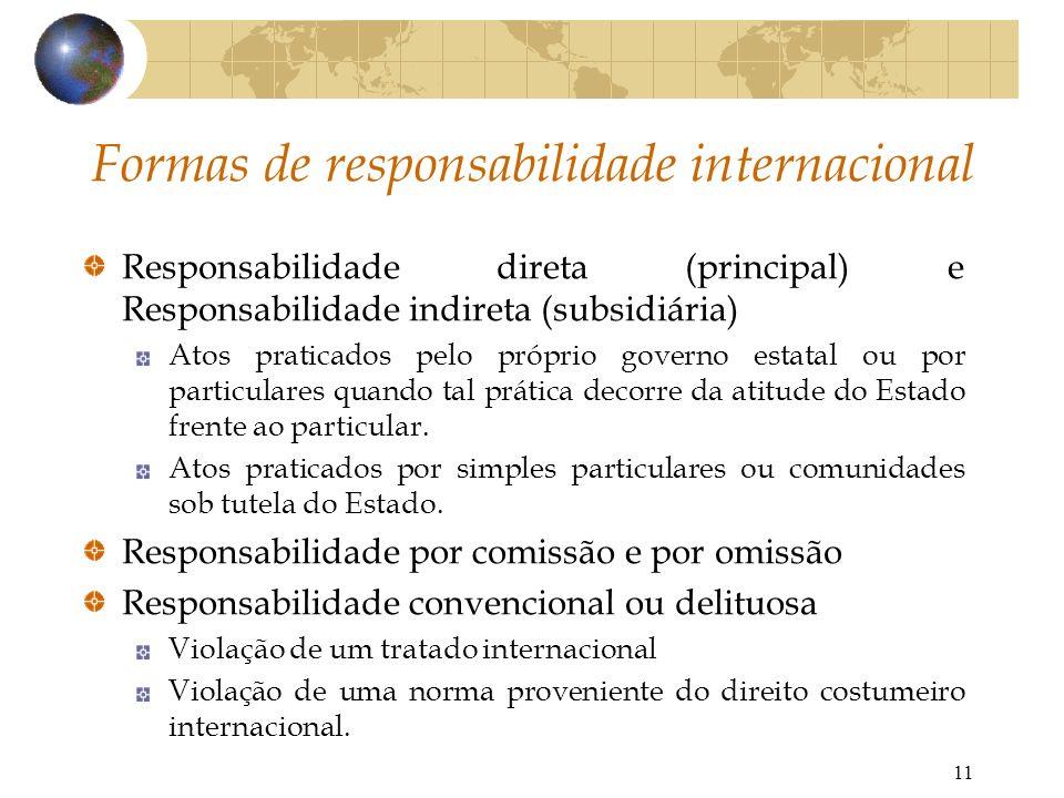 Formas de responsabilidade internacional