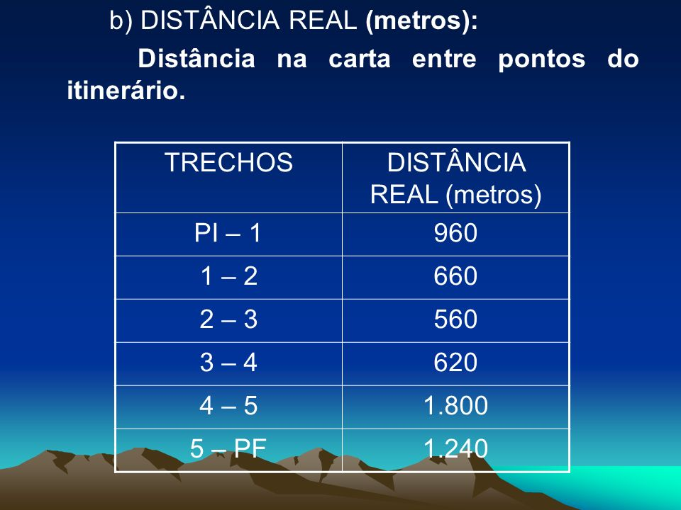 DISTÂNCIA REAL (metros)