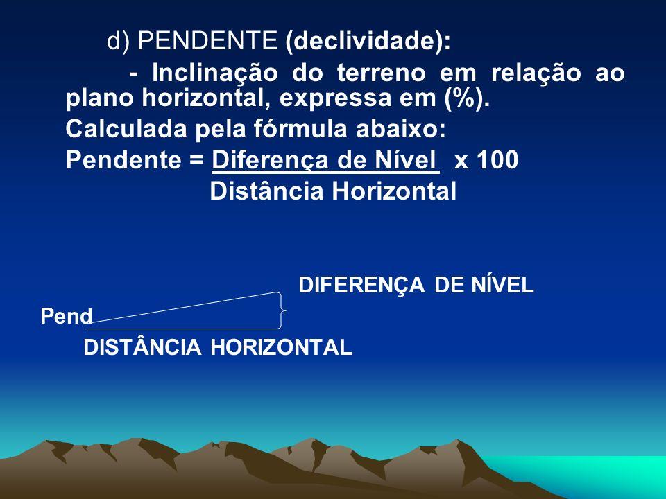d) PENDENTE (declividade):
