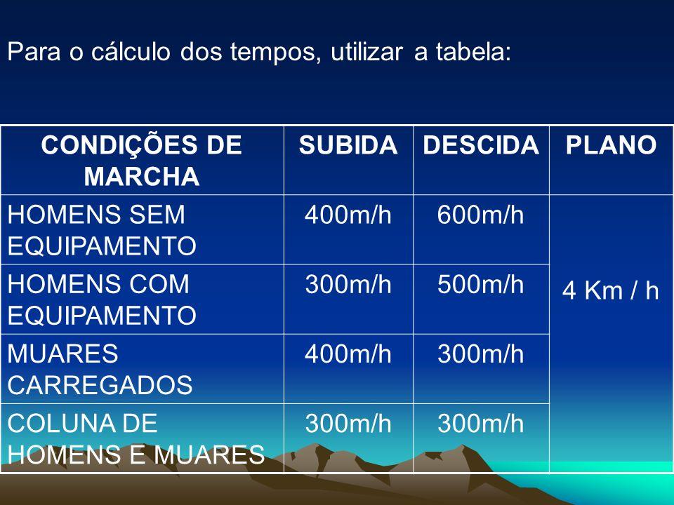 Para o cálculo dos tempos, utilizar a tabela: