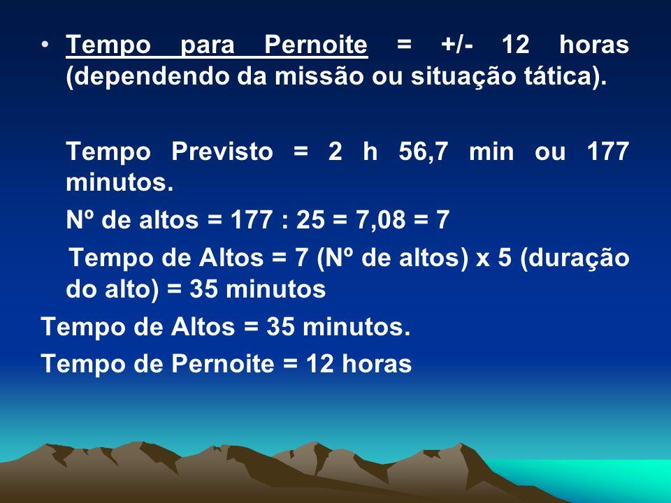 Tempo para Pernoite = +/- 12 horas (dependendo da missão ou situação tática).