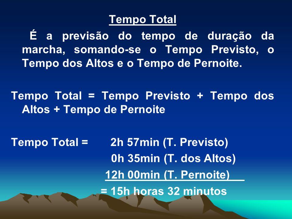 Tempo Total É a previsão do tempo de duração da marcha, somando-se o Tempo Previsto, o Tempo dos Altos e o Tempo de Pernoite.
