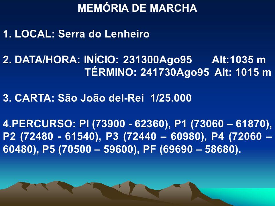 MEMÓRIA DE MARCHA 1. LOCAL: Serra do Lenheiro. 2. DATA/HORA: INÍCIO: 231300Ago95 Alt:1035 m.