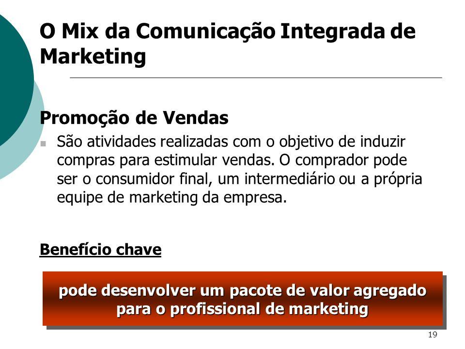 O Mix da Comunicação Integrada de Marketing