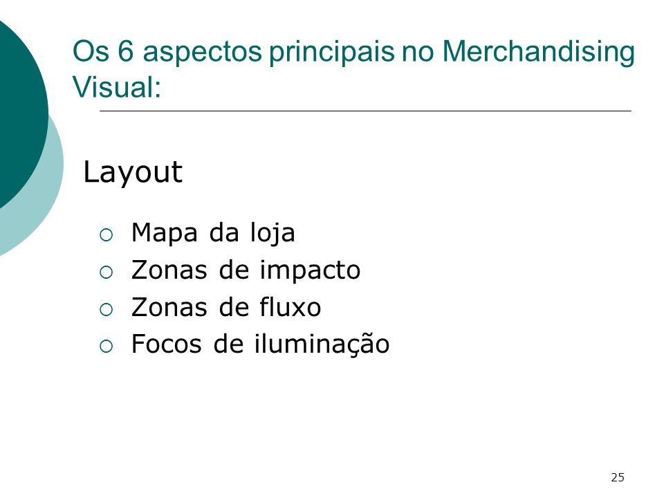 Os 6 aspectos principais no Merchandising Visual: