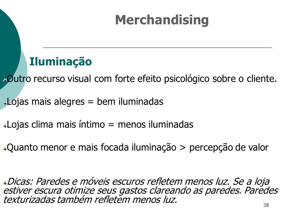 Merchandising Iluminação