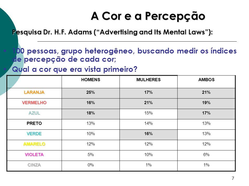 A Cor e a Percepção Pesquisa Dr. H.F. Adams ( Advertising and Its Mental Laws ):
