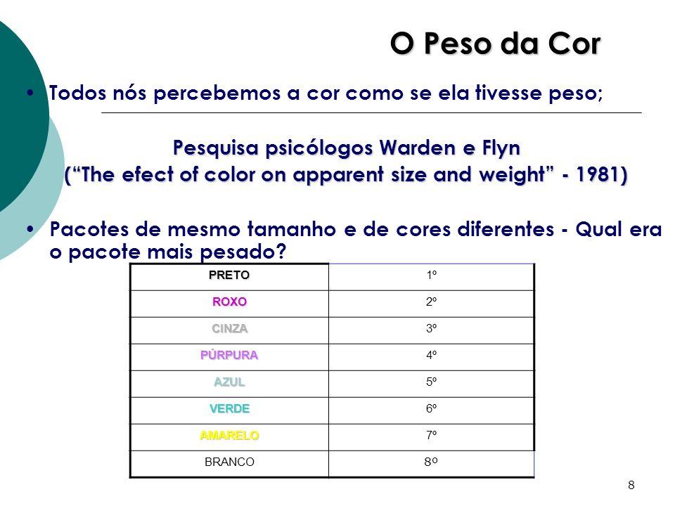 O Peso da Cor Todos nós percebemos a cor como se ela tivesse peso;