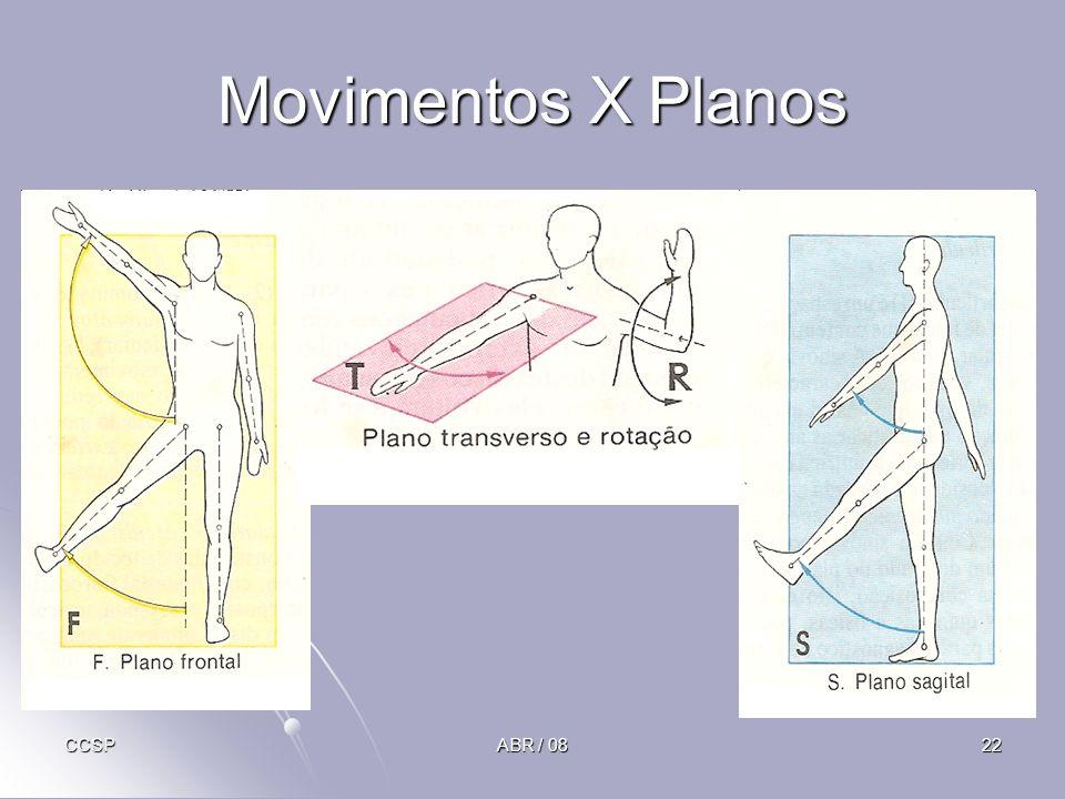 Movimentos X Planos CCSP ABR / 08