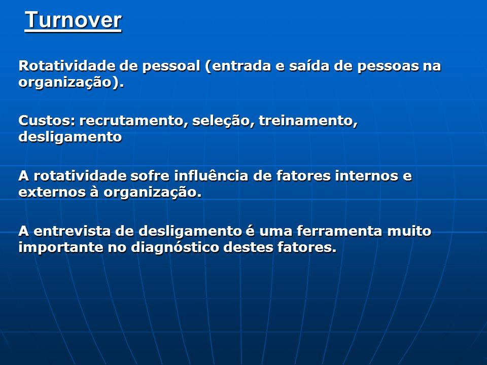 Turnover Rotatividade de pessoal (entrada e saída de pessoas na organização). Custos: recrutamento, seleção, treinamento, desligamento.