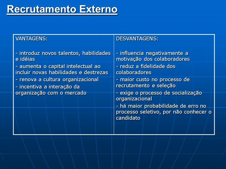 Recrutamento Externo VANTAGENS: