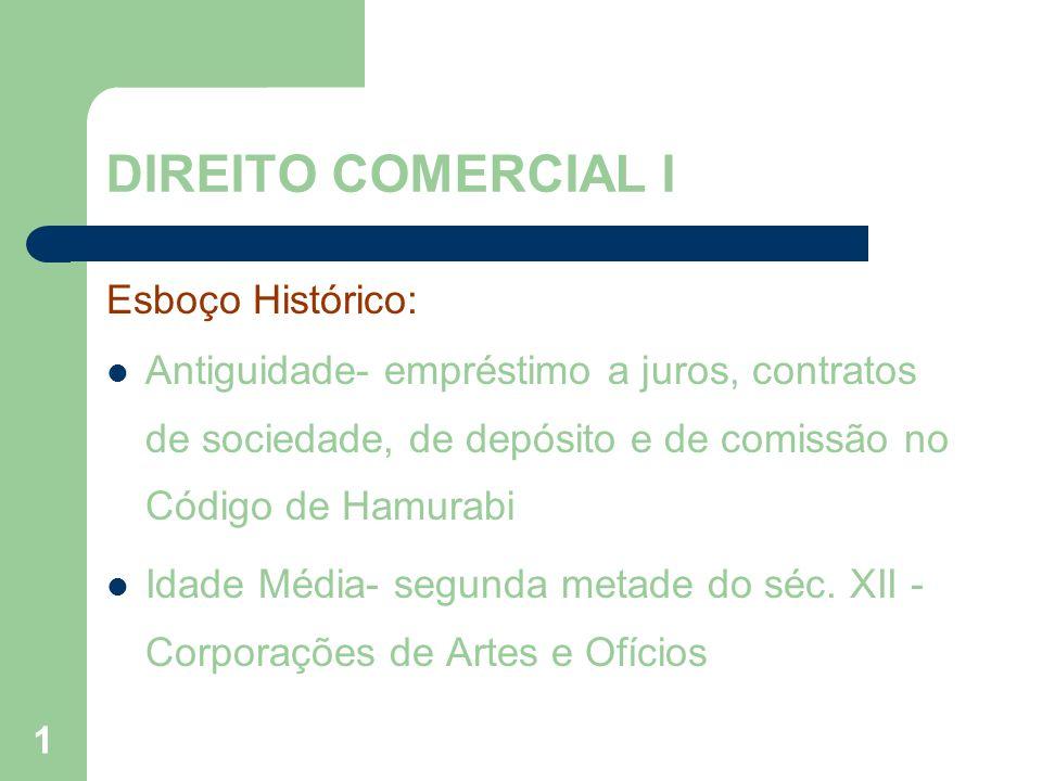 DIREITO COMERCIAL I Esboço Histórico: