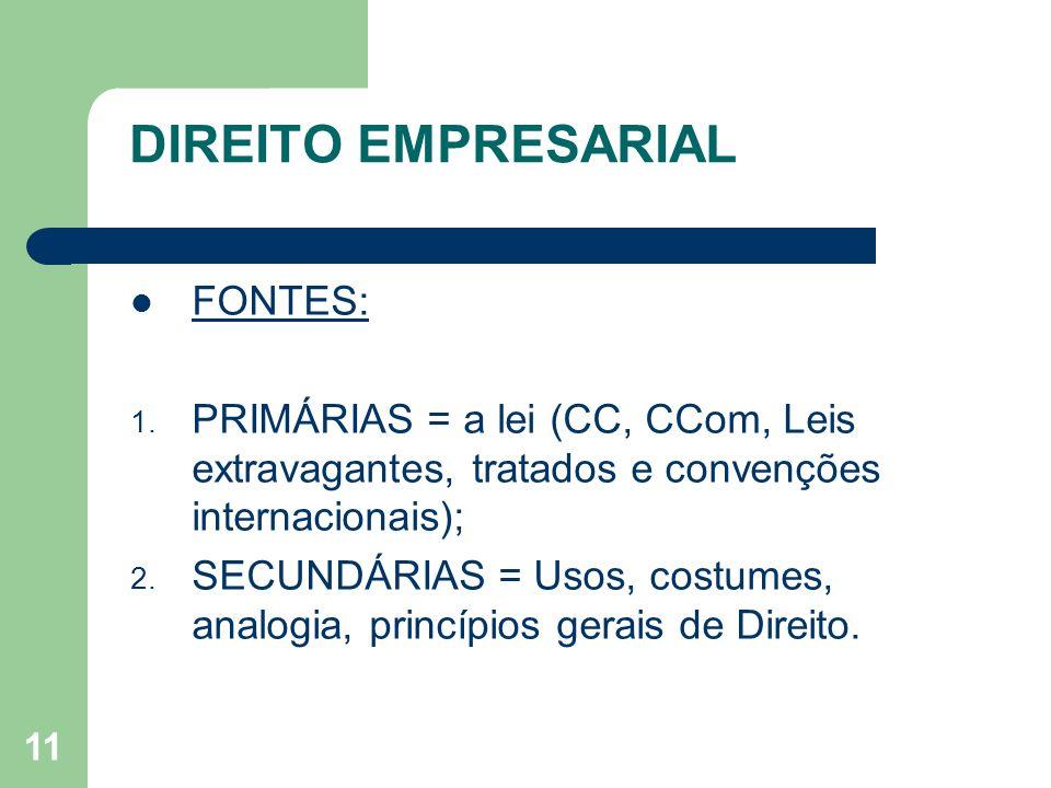 DIREITO EMPRESARIAL FONTES: