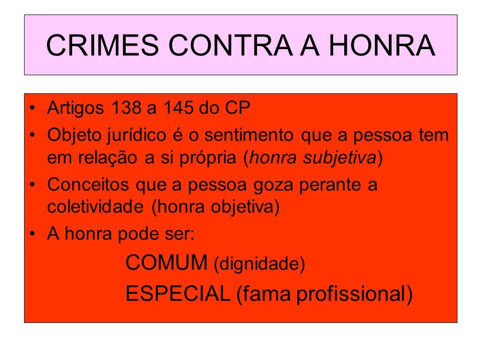 CRIMES CONTRA A HONRA Artigos 138 a 145 do CP