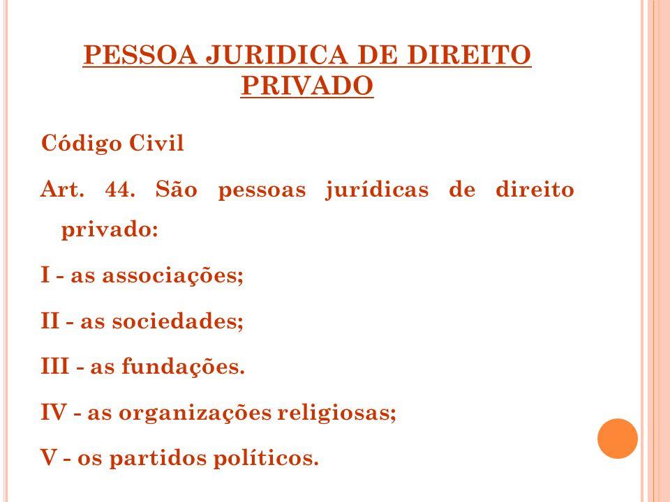 PESSOA JURIDICA DE DIREITO PRIVADO