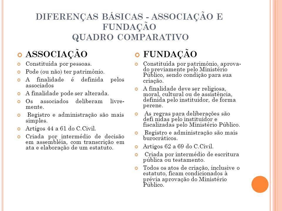 DIFERENÇAS BÁSICAS - ASSOCIAÇÃO E FUNDAÇÃO QUADRO COMPARATIVO