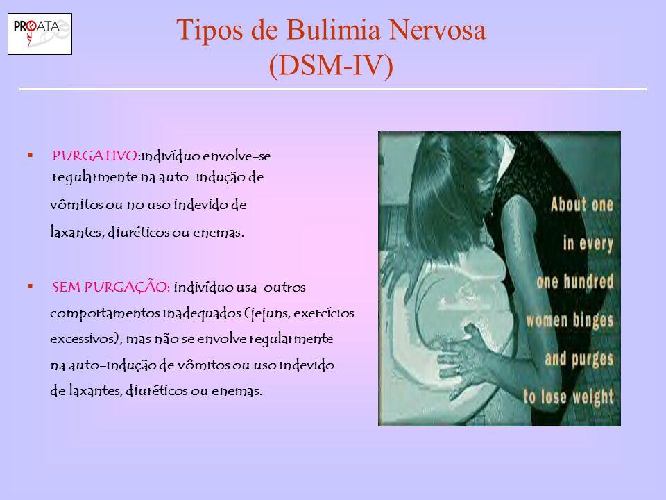 Tipos de Bulimia Nervosa (DSM-IV)