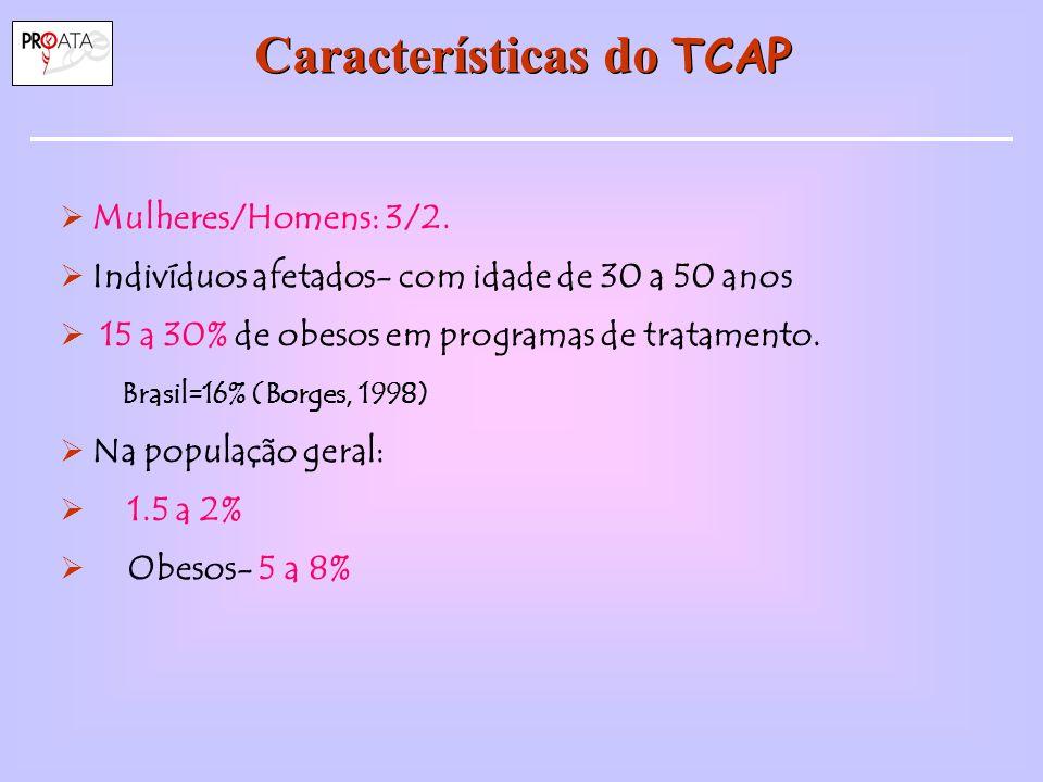Características do TCAP