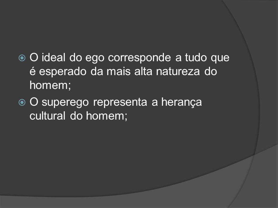 O ideal do ego corresponde a tudo que é esperado da mais alta natureza do homem;