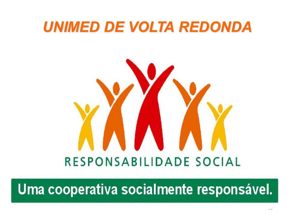 UNIMED DE VOLTA REDONDA