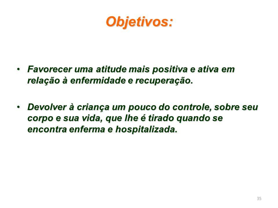 Objetivos: Favorecer uma atitude mais positiva e ativa em relação à enfermidade e recuperação.