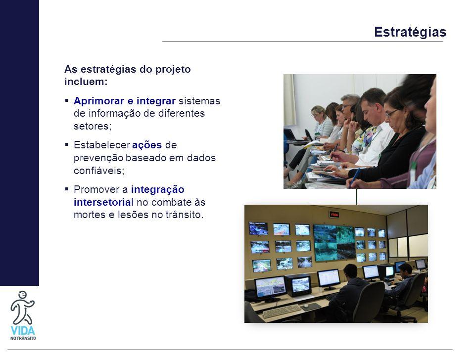 Estratégias As estratégias do projeto incluem: