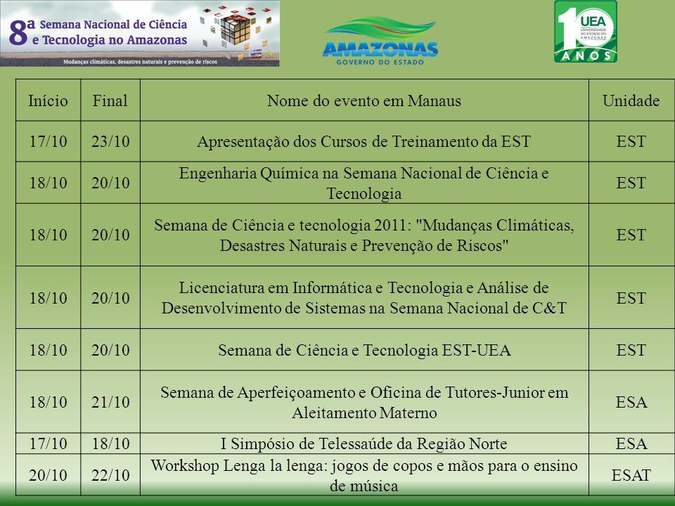 Nome do evento em Manaus Unidade 17/10 23/10