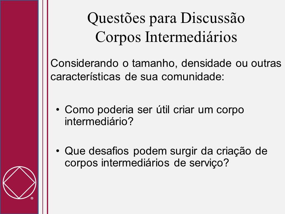 Questões para Discussão Corpos Intermediários