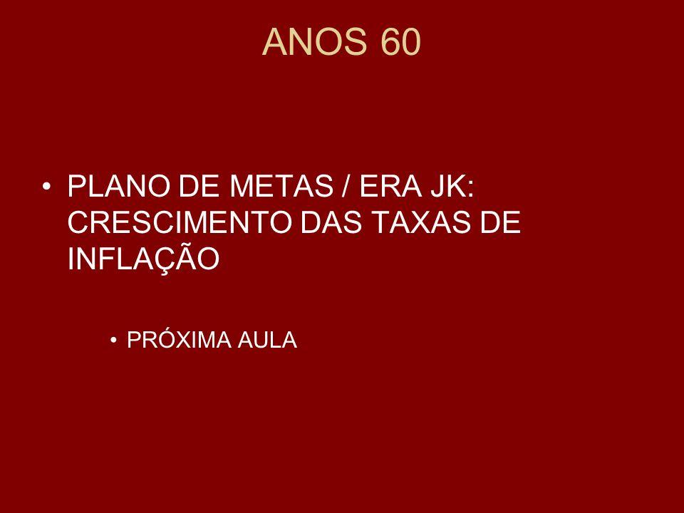 ANOS 60 PLANO DE METAS / ERA JK: CRESCIMENTO DAS TAXAS DE INFLAÇÃO