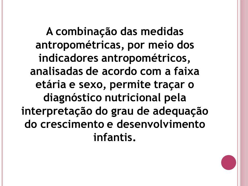 A combinação das medidas antropométricas, por meio dos indicadores antropométricos, analisadas de acordo com a faixa etária e sexo, permite traçar o diagnóstico nutricional pela interpretação do grau de adequação do crescimento e desenvolvimento infantis.