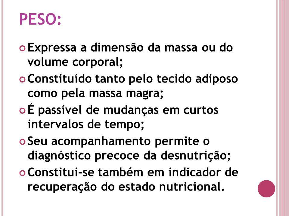 PESO: Expressa a dimensão da massa ou do volume corporal;