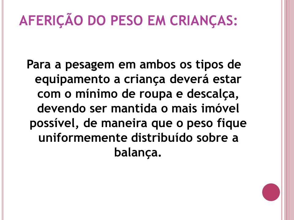 AFERIÇÃO DO PESO EM CRIANÇAS: