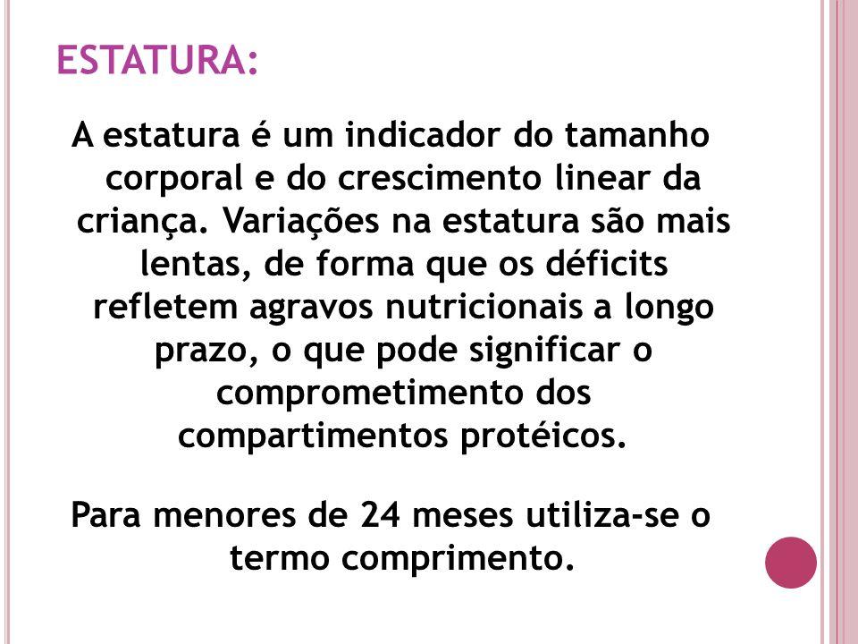 ESTATURA: