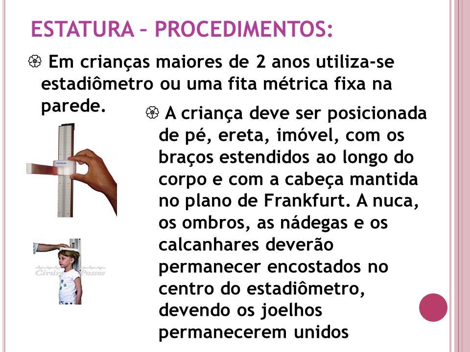 ESTATURA – PROCEDIMENTOS: