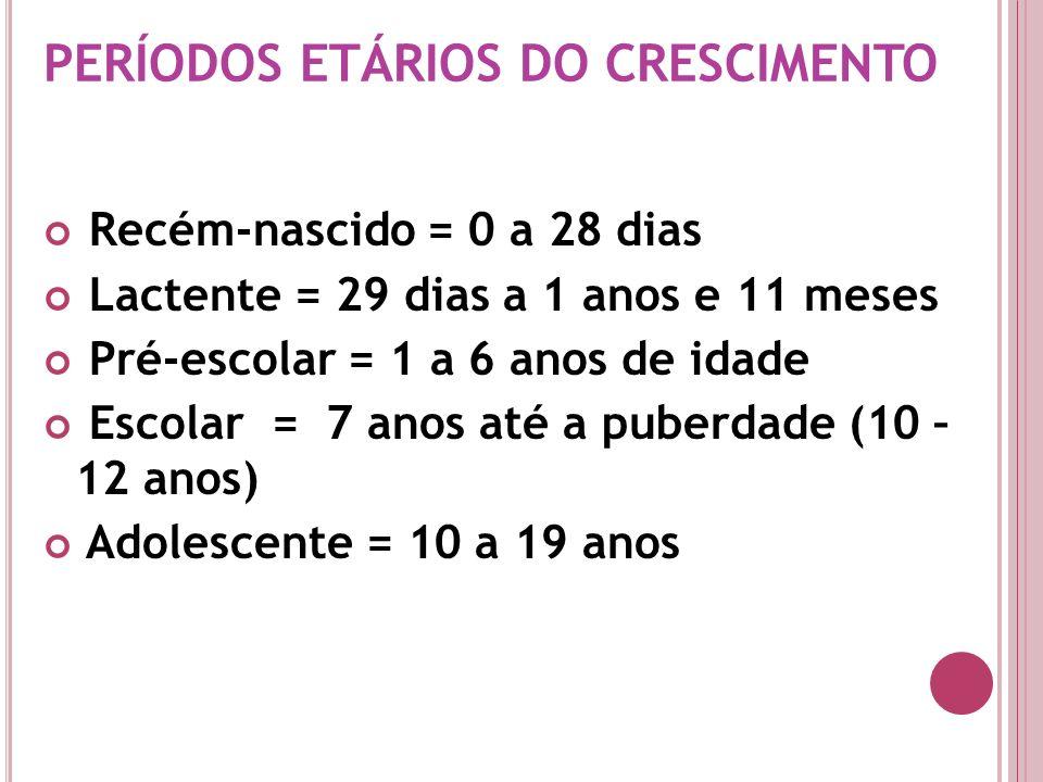 PERÍODOS ETÁRIOS DO CRESCIMENTO