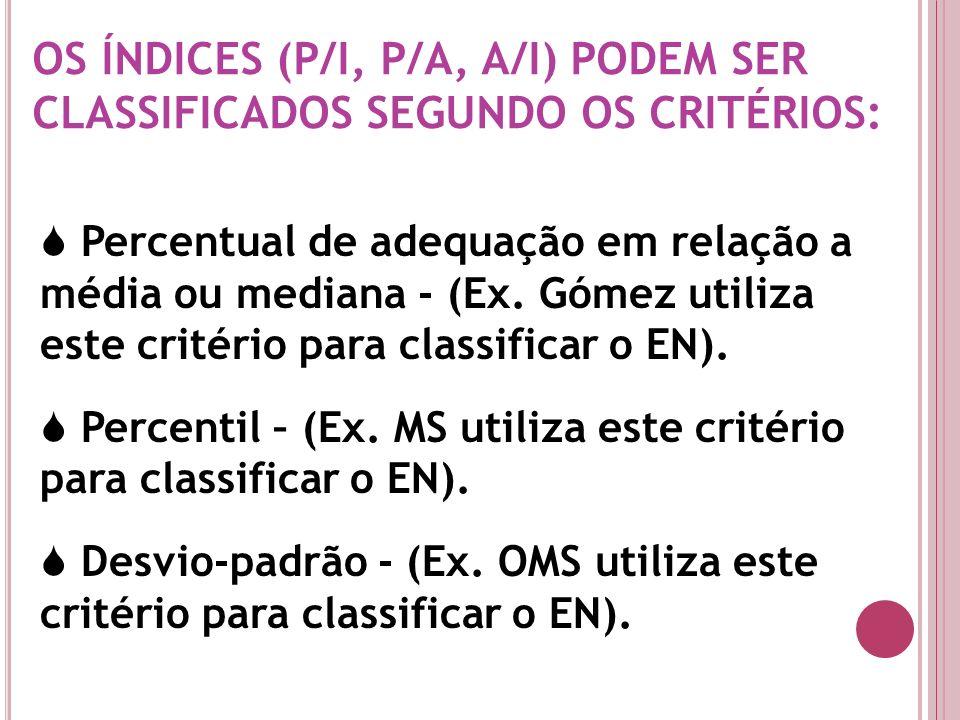 OS ÍNDICES (P/I, P/A, A/I) PODEM SER CLASSIFICADOS SEGUNDO OS CRITÉRIOS: