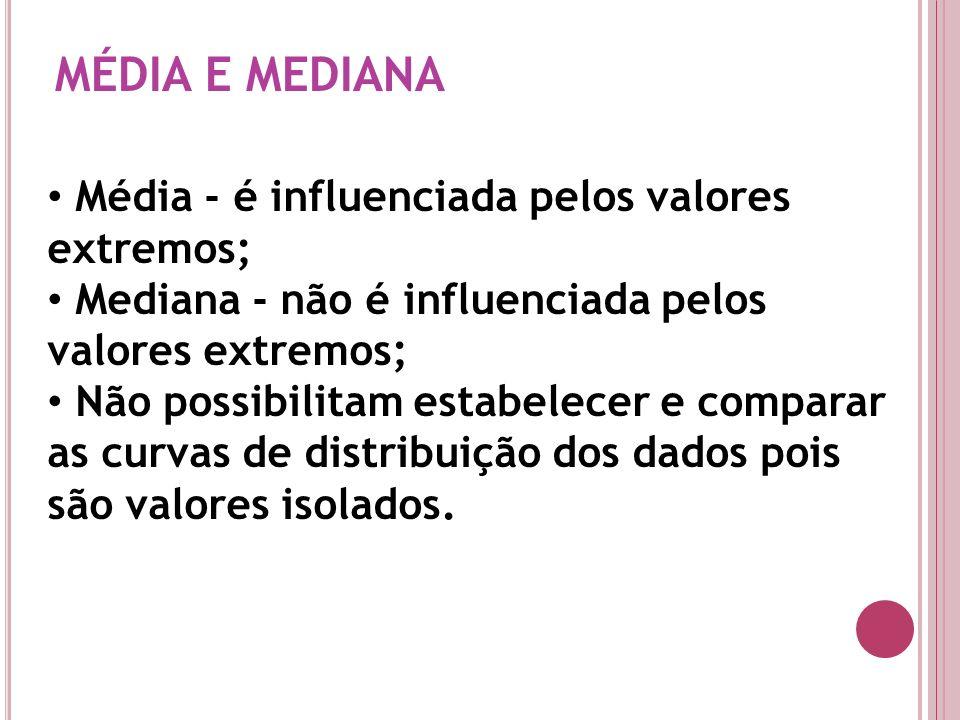 MÉDIA E MEDIANA Média - é influenciada pelos valores extremos;