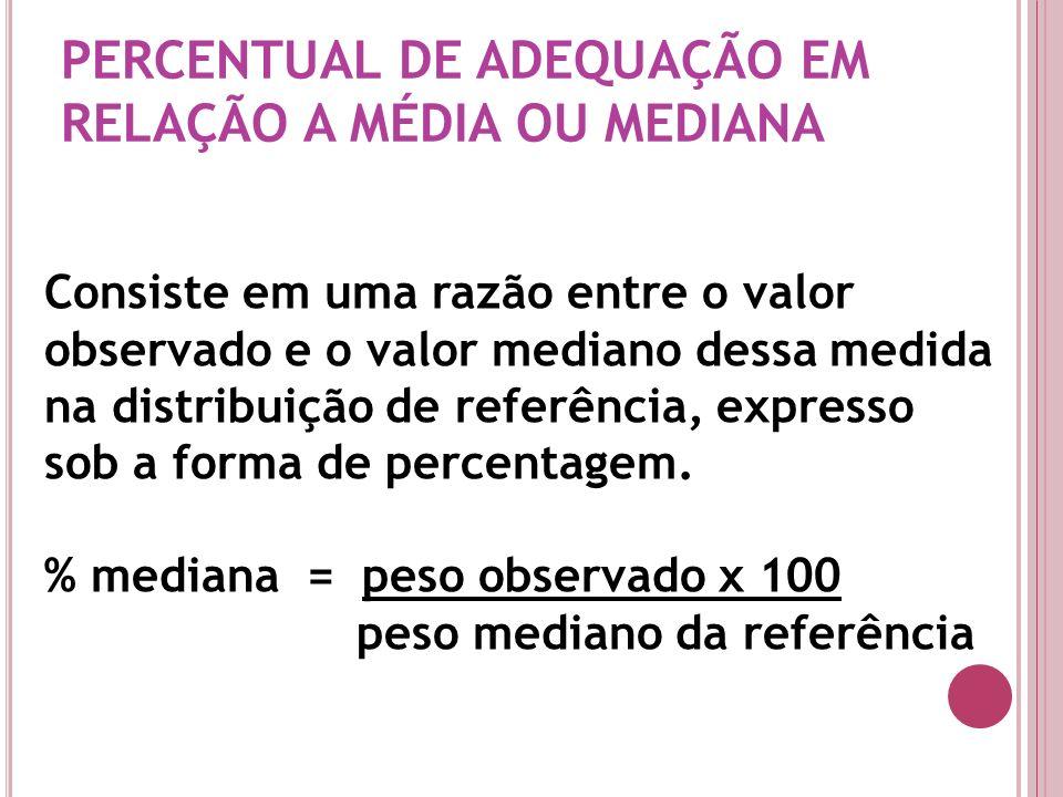 PERCENTUAL DE ADEQUAÇÃO EM RELAÇÃO A MÉDIA OU MEDIANA