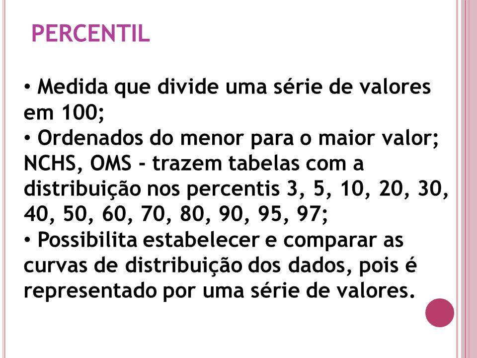 PERCENTIL Medida que divide uma série de valores em 100;