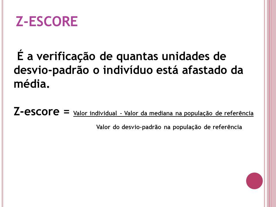 Z-ESCORE É a verificação de quantas unidades de desvio-padrão o indivíduo está afastado da média.