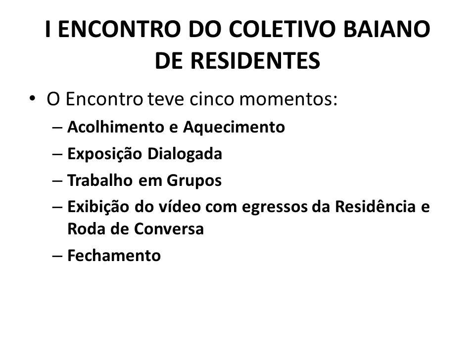 I ENCONTRO DO COLETIVO BAIANO DE RESIDENTES