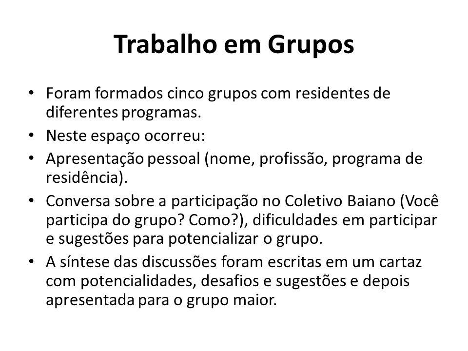 Trabalho em Grupos Foram formados cinco grupos com residentes de diferentes programas. Neste espaço ocorreu: