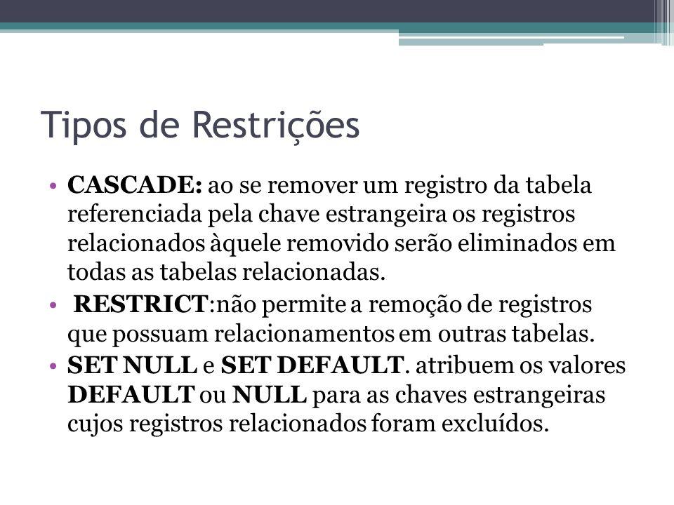 Tipos de Restrições