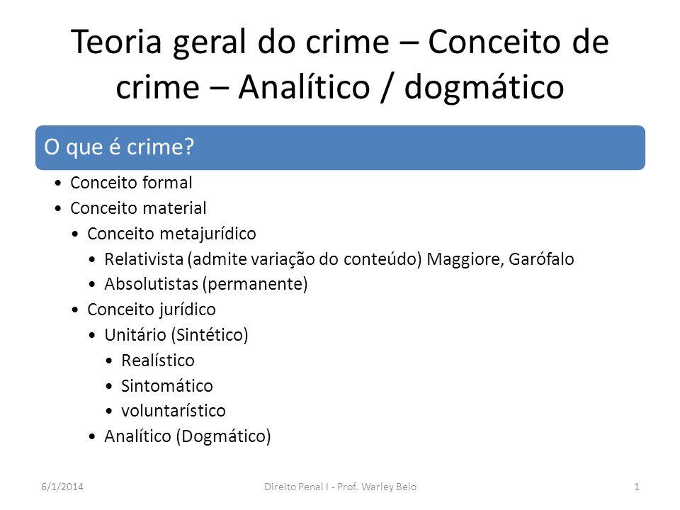 Teoria geral do crime – Conceito de crime – Analítico / dogmático