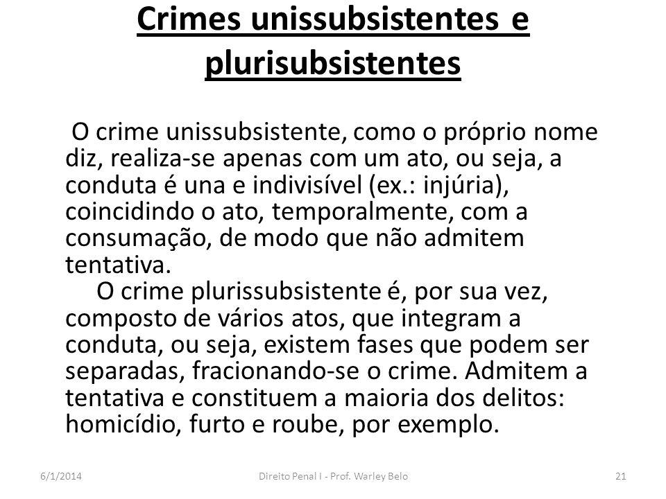 Crimes unissubsistentes e plurisubsistentes