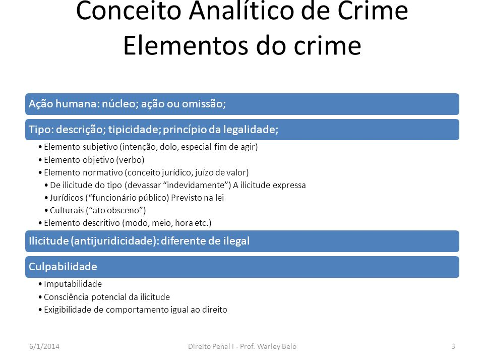 Conceito Analítico de Crime Elementos do crime