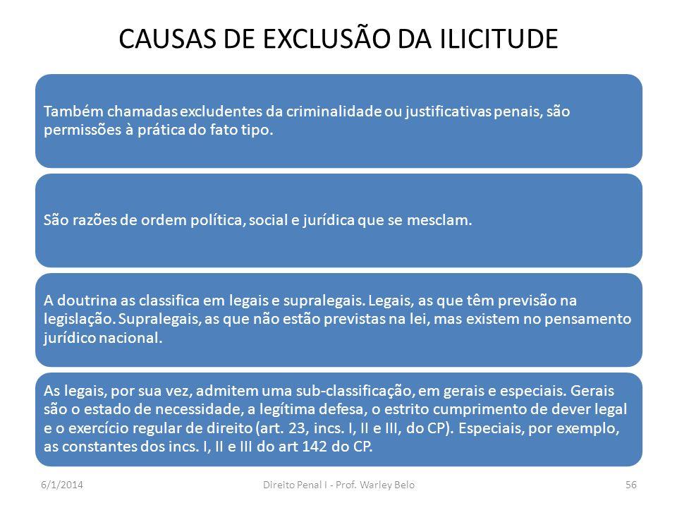 CAUSAS DE EXCLUSÃO DA ILICITUDE