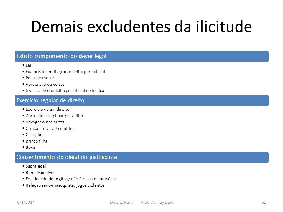 Demais excludentes da ilicitude